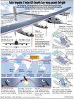 Solar Impulse 2 hoàn tất chuyến bay vòng quanh thế giới: hướng đến kỷ nguyên năng lượng sạch