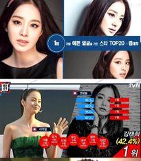 10 minh tinh đương đại đẹp nhất Hàn Quốc
