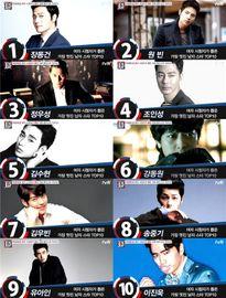 Jang Dong Gun trở thành sao nam được yêu thích nhất 2015