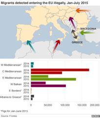 EU họp khẩn về vấn đề nhập cư