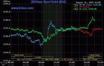 Giá vàng hôm nay (1/9): 34,4 triệu đồng/lượng SJC bán ra