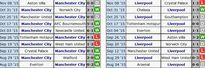 Man City - Liverpool: Aguero trở lại sau chấn thương