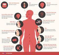 Nhận biết sớm bệnh ung thư
