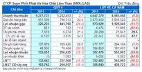 LAS: Lãi ròng năm 2015 đạt 307 tỷ đồng