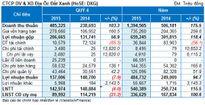 DXG: Năm 2015 lãi đậm từ cung cấp dịch vụ, tồn kho trên 1,100 tỷ đồng