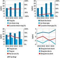 Cổ phiếu HPG: Có nên giữ khi giá thấp?