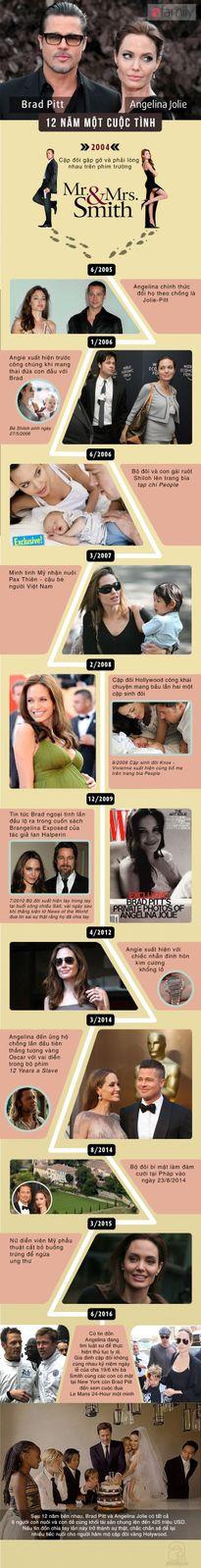 Infographic: Nhìn lại cuộc tình 12 năm đáng mơ ước của cặp đôi vàng Brad - Angelina