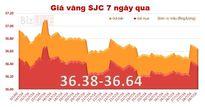Vàng SJC quay đầu tăng giá trong ngày mưa bão