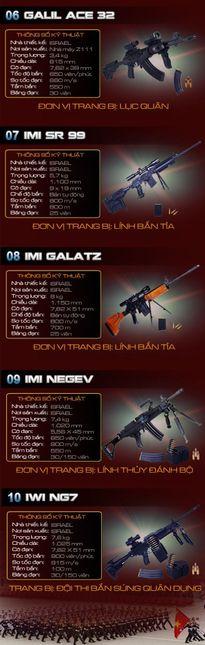 Tìm hiểu các loại súng hiện đại mới trang bị cho lục quân Việt Nam
