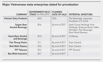 Danh sách cho thấy người Thái đang âm mưu mua lại hết các doanh nghiệp tốt nhất Việt Nam