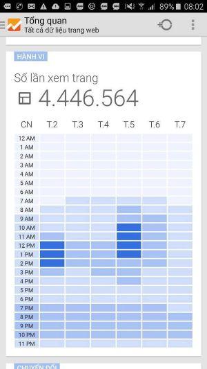 Phapluatplus.vn đạt 4,5 triệu view sau 3 tháng ra mắt