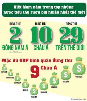 Đàn ông Việt uống rượu bia nhiều như thế nào?