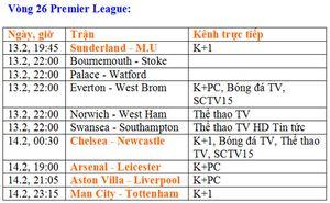 Lịch truyền hình trực tiếp bóng đá 13.2 và 14.2