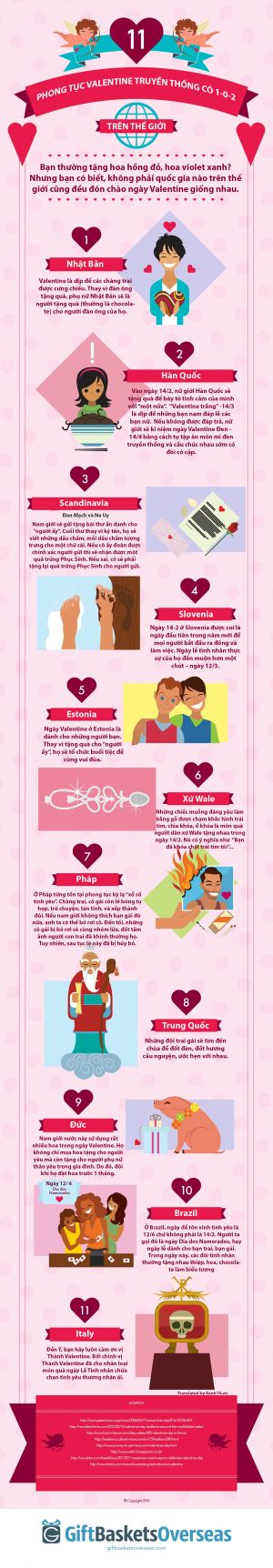 Đố bạn: Phong tục Valentine nơi nào lạ lùng nhất thế giới?