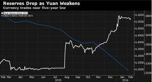 """NHTW Trung Quốc: """"Không có lý do để tiếp tục phá giá Nhân dân tệ"""""""