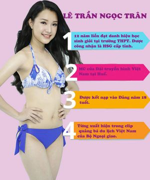 Hoa hậu Việt Nam 2016: 5 người đẹp có học vấn đáng nể phục