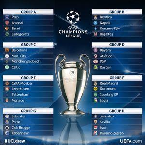 20 ứng cử viên cho danh hiệu Vua phá lưới Champions League