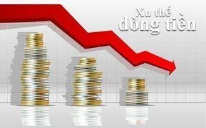 Xu thế dòng tiền: Sẽ còn giằng co tại đỉnh cũ?