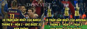 """ẢNH CHẾ (5.2): Wenger """"khiếp vía"""" Barca, HLV Gary Neville bị """"báo ứng"""""""
