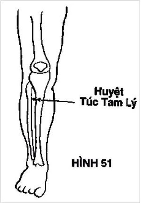 Cơ thể người có 1 điểm huyệt kéo dài tuổi xuân và chữa bách bệnh