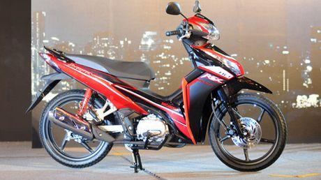 Bảng giá xe máy Honda mới nhất tháng 2/2016