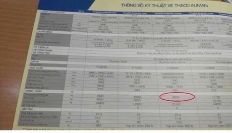 Vu khach hang to Truong Hai ban xe gian lan trong tai : Cuc Dang Kiem vao cuoc - Anh 3