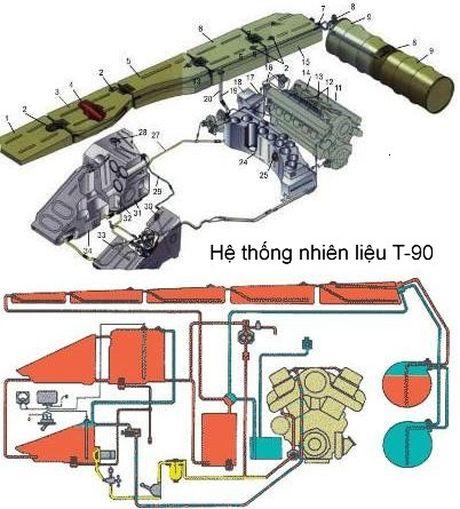 "Tang T-90 Viet Nam tinh mua - ""hung than"" uy manh tren chien truong - Anh 13"
