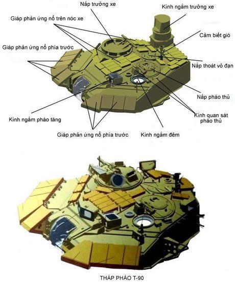 "Tang T-90 Viet Nam tinh mua - ""hung than"" uy manh tren chien truong - Anh 6"