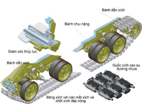 "Tang T-90 Viet Nam tinh mua - ""hung than"" uy manh tren chien truong - Anh 9"