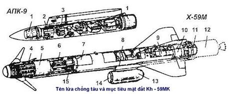 """Viet Nam voi """"luoi hai tu than"""" Kh–59M ran de Bien Dong - Anh 3"""