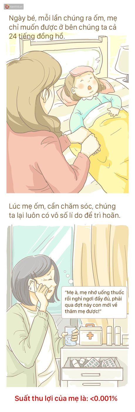 Bo tranh cam dong ve Me: 'Tren doi nay, me la nguoi khong biet dau tu nhat' - Anh 7