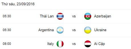 Lich thi dau vong 1/8 FIFA Futsal World Cup 2016 - Anh 10