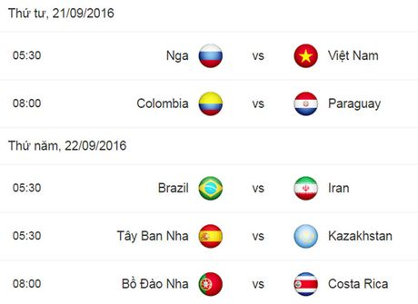 Lich thi dau vong 1/8 FIFA Futsal World Cup 2016 - Anh 9