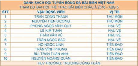 DIEM TIN TOI (23.9): Real nhan tin 'set danh', Falcao chinh thuc 'nghi huu' - Anh 2
