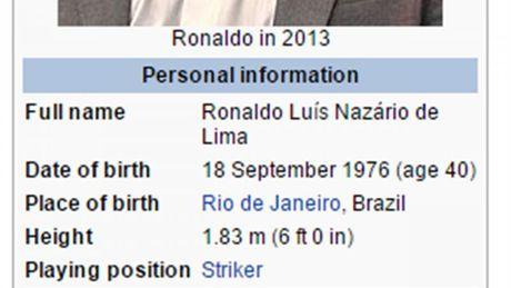 """Loan"" sinh nhat Ronaldo - Anh 3"
