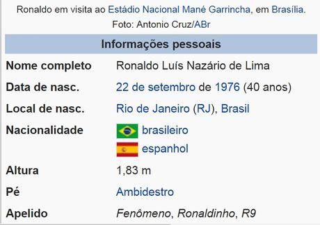 """Loan"" sinh nhat Ronaldo - Anh 4"