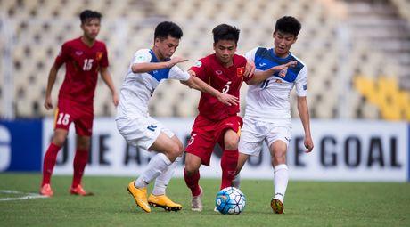 U16 Viet Nam khong e ngai Iran o tu ket - Anh 2