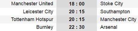 20h15 ngay 02/10, Leicester vs Southampton: Tiep da thang hoa - Anh 4