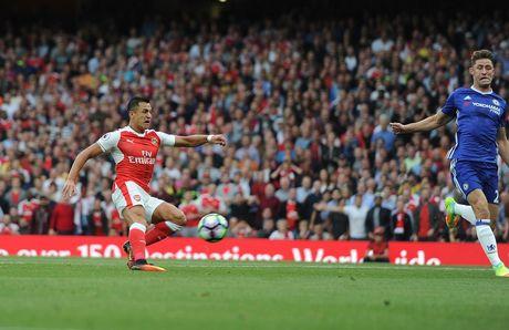 Wenger vi Sanchez voi Suarez - Anh 1