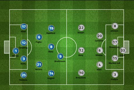 M.U vs Stoke City (1-1): 'Quy do' bi niu chan - Anh 5