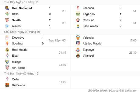 Ronaldo cung dong doi tap dut diem bang phuong phap la - Anh 1