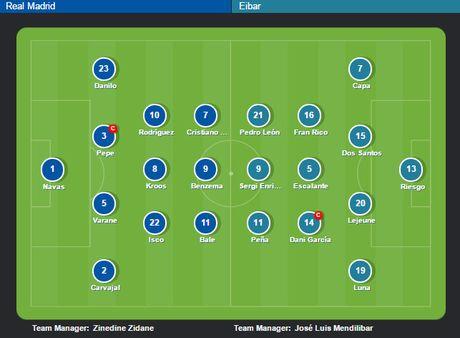 Real Madrid vs Eibar (0-0, H1): Tim lai cam hung chien thang - Anh 6