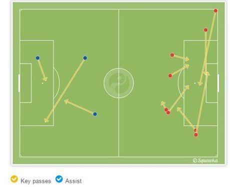 Man United 1-1 Stoke City: Anthony Martial ghi ban, 'Quy do' van bi cam chan tren san nha - Anh 5