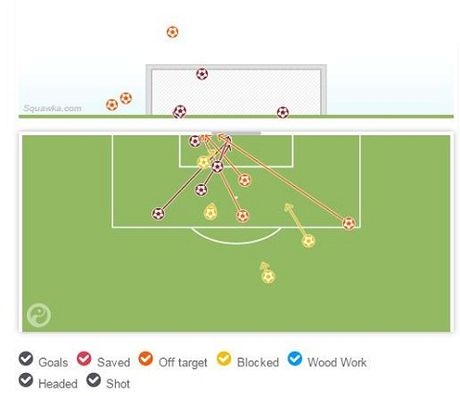 Man United 1-1 Stoke City: Anthony Martial ghi ban, 'Quy do' van bi cam chan tren san nha - Anh 6