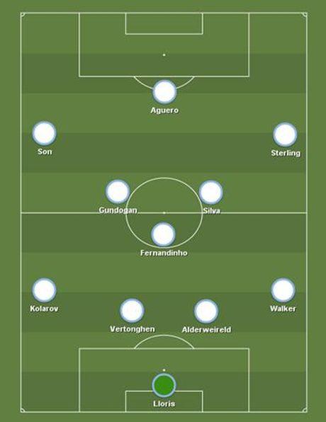 Doi hinh 'sieu manh' ket hop giua Tottenham voi Man City - Anh 13