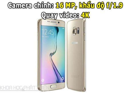 10 smartphone co camera tot nhat the gioi: iPhone 7 o dau? - Anh 5
