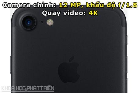 10 smartphone co camera tot nhat the gioi: iPhone 7 o dau? - Anh 7