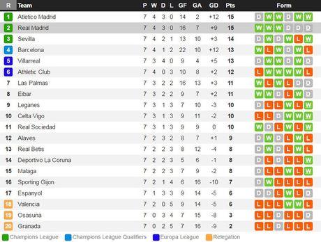 Hang thu choi nhu mo ngu, Barca thua soc Celta Vigo trong tran dau co 7 ban thang - Anh 4