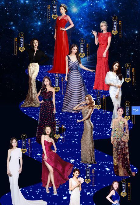 "Song Hye Kyo duoc ton vinh ""Nu than chau A"" - Anh 7"