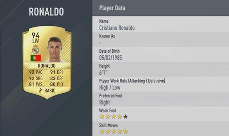 Top 20 cau thu xuat sac nhat Real o FIFA 17: Ronaldo khong co doi thu - Anh 21